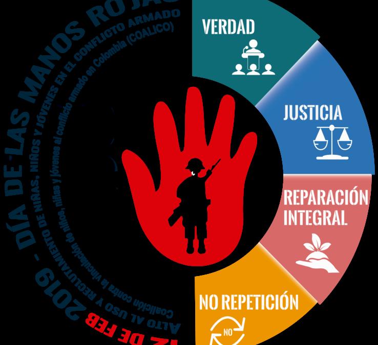 Comunicado Público: Día Mundial de las Manos Rojas.